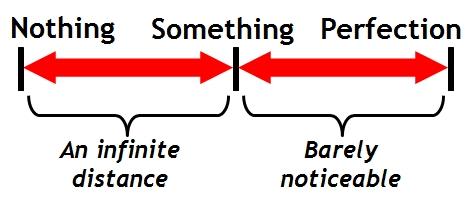 Do-Something-Ed-Batista